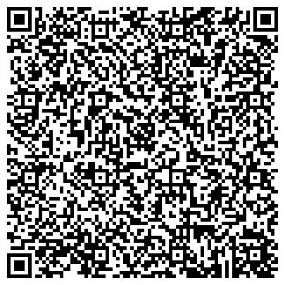 QR-код с контактной информацией организации ПИИ Энерджи, ООО (Пунто-Украина, ООО)