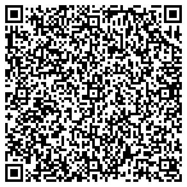 QR-код с контактной информацией организации GP Батарейка, ЧП
