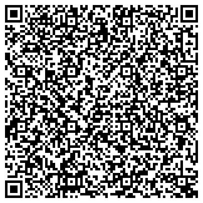 QR-код с контактной информацией организации Запорожское предприятие средств автоматики и связи, ООО