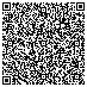 QR-код с контактной информацией организации Моторола, Представительство в Украине (Motorola)