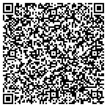 QR-код с контактной информацией организации Инет-медж, ЧП (Inet-Mag)