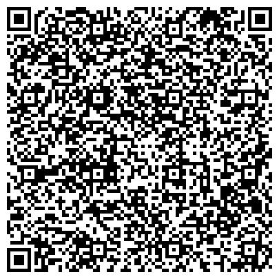 QR-код с контактной информацией организации Аllright, Интернет-магазин