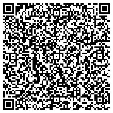 QR-код с контактной информацией организации САМЫЕ КРАСИВЫЕ ЖЕНЩИНЫ