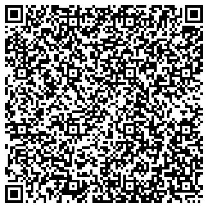 QR-код с контактной информацией организации Периметр (Perimetr), ЧП