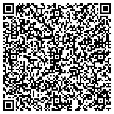 QR-код с контактной информацией организации АПК Техно инвест групп, ООО