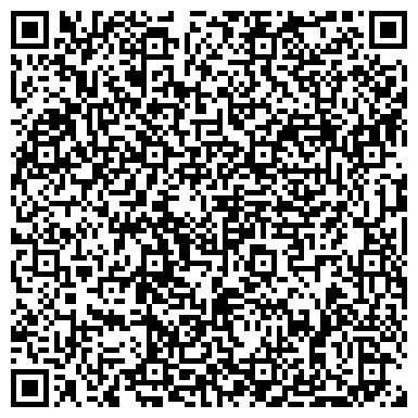 QR-код с контактной информацией организации Майкопский Индустриальный Техникум