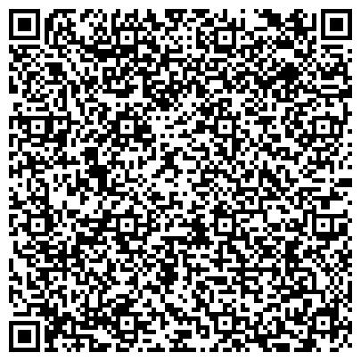 QR-код с контактной информацией организации Индустриальные информсистемы, ЧП (Industrial infosystems)