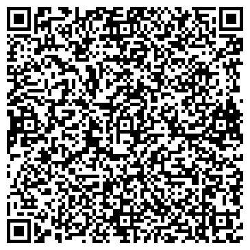 QR-код с контактной информацией организации Промэкс НПП, КП