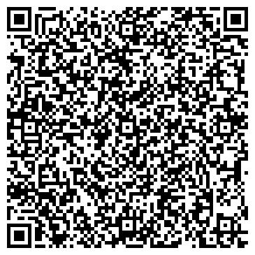 QR-код с контактной информацией организации АВТОСЕРВИС ТРОЛЛЕЙБУСНОГО УПРАВЛЕНИЯ