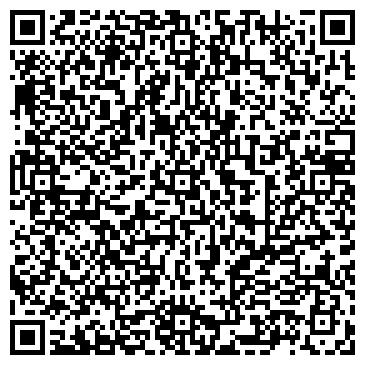QR-код с контактной информацией организации Novicamsever, ИП