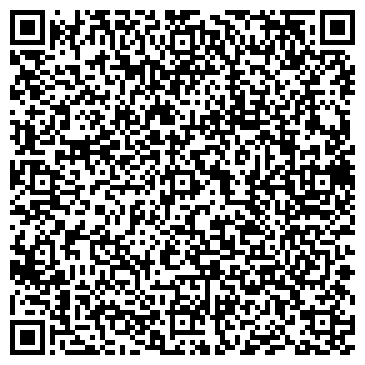 QR-код с контактной информацией организации ЦТО Плюсмикро, ТОО