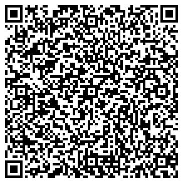 QR-код с контактной информацией организации Нофелет, ИП