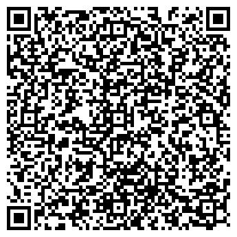 QR-код с контактной информацией организации МИЛЛЕРОВСКИЙ ГОК, ОАО