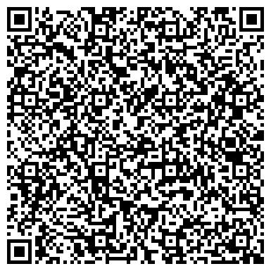 QR-код с контактной информацией организации Другая ИП Кулеш Д. А. Надувные матрасы, кровати, бассейны.