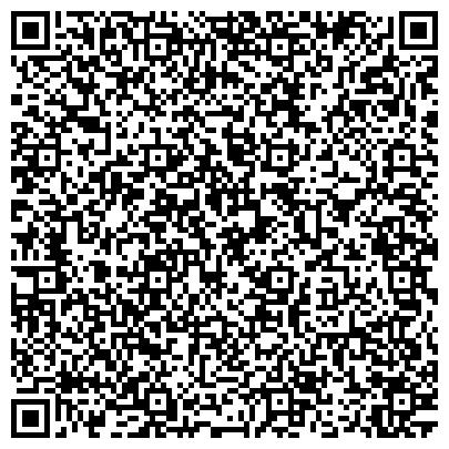 QR-код с контактной информацией организации Частное предприятие UATOYS Удобный Интернет-магазин Детских Товаров