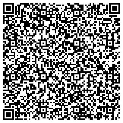 QR-код с контактной информацией организации Субъект предпринимательской деятельности ТД Аквагранд - насосы, насосное оборудование