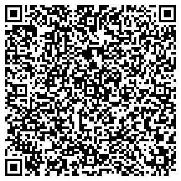 QR-код с контактной информацией организации Субъект предпринимательской деятельности 12 подарков