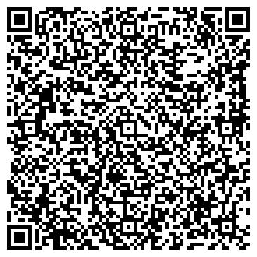 QR-код с контактной информацией организации Кочергин В. В., ИП