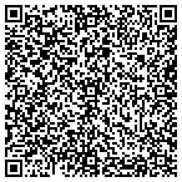 QR-код с контактной информацией организации Субъект предпринимательской деятельности GV-AUTO.com.ua
