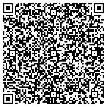 QR-код с контактной информацией организации МИЛЛЕРОВСКОЕ ПОЛИГРАФОБЪЕДИНЕНИЕ, ООО