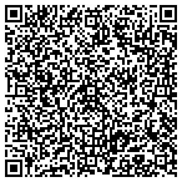QR-код с контактной информацией организации МИЛЛЕРОВСКИЙ ГОРПИЩЕКОМБИНАТ, ТОО
