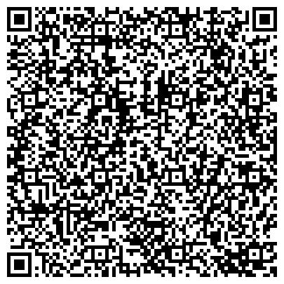 QR-код с контактной информацией организации ПРЕДПРИЯТИЕ ПО ОБЕСПЕЧЕНИЮ ТОПЛИВОМ НАСЕЛЕНИЯ И КОММУНАЛЬНО-БЫТОВЫХ ПОТРЕБИТЕЛЕЙ