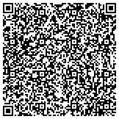 QR-код с контактной информацией организации Джиант Днепропетровск, ООО (Giant)