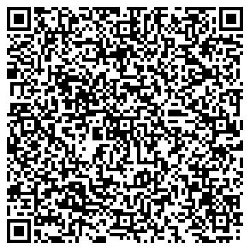 QR-код с контактной информацией организации Кенди Глоб Украина, ООО