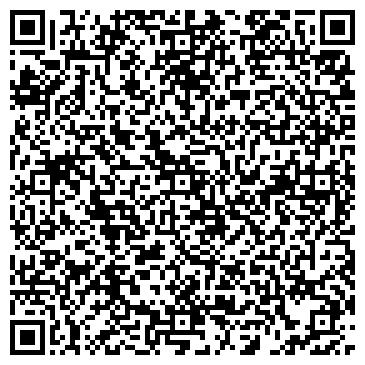 QR-код с контактной информацией организации Ресурс Групп-Юг, ООО