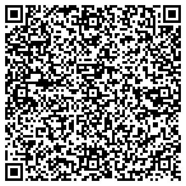 QR-код с контактной информацией организации Торговая Марка Formula-H2O