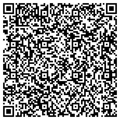 QR-код с контактной информацией организации Интернет магазин солнечного настроения