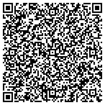 QR-код с контактной информацией организации Днепров А. Ю., ЧП
