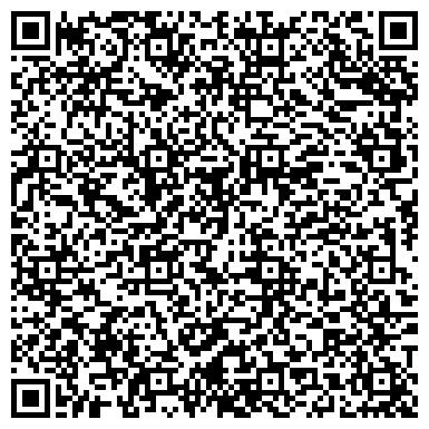 QR-код с контактной информацией организации Спорт-Хаус, ЧП (Sporthouse-Kiev)