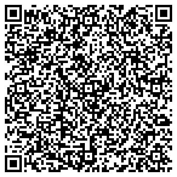 QR-код с контактной информацией организации Петарда, ЧП