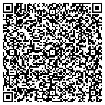 QR-код с контактной информацией организации Интернет магазин Gelios Fireworks, ЧП