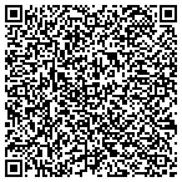 QR-код с контактной информацией организации Клименко и ко Klimenko&co, ЧП