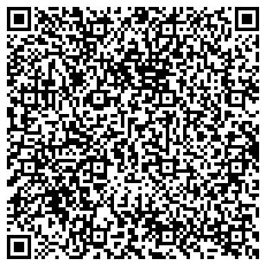 QR-код с контактной информацией организации Лимпопо Аудор магазин, Компания