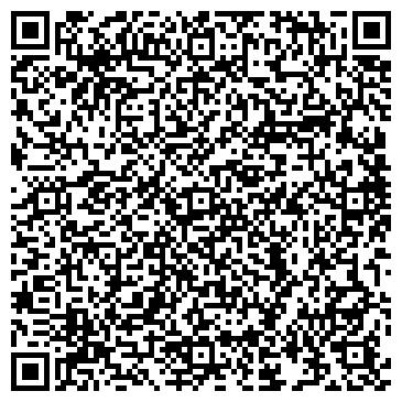 QR-код с контактной информацией организации АвангардСпорт, ООО