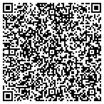 QR-код с контактной информацией организации Saiys Вентиляция (Сайс Вентиляция), ТОО
