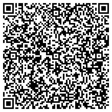 QR-код с контактной информацией организации ИП Кресла и запчасти к ним