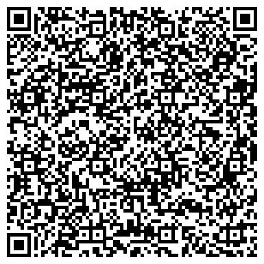 QR-код с контактной информацией организации Предприятие опытно-производственное, ИП