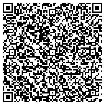 QR-код с контактной информацией организации Сандиз (Sandiz), Компания