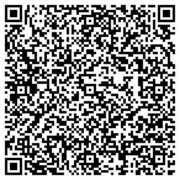 QR-код с контактной информацией организации МахПласт, Торговая марка