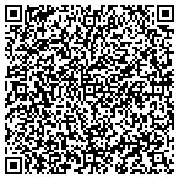 QR-код с контактной информацией организации ЛабСервисПром, ОДО
