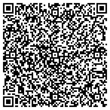 QR-код с контактной информацией организации Горкуша В.В., ЧП