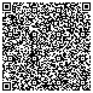 QR-код с контактной информацией организации Кливицкий В.В., ЧП (Скорпион ЛТД)
