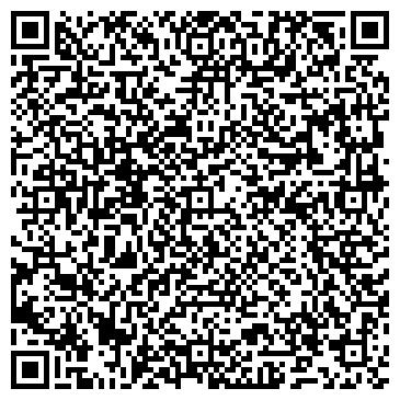 QR-код с контактной информацией организации Волощук С. Н., СПД