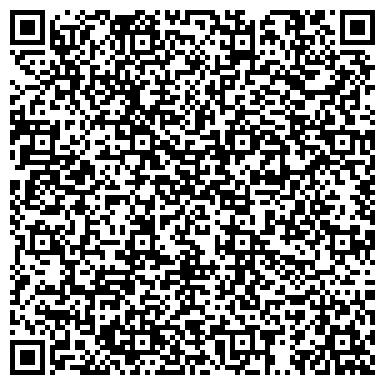 QR-код с контактной информацией организации Премиумфасад, СПД (Premiumfasad)