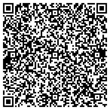 QR-код с контактной информацией организации НИКОЛАЕВСКОЕ ОТДЕЛЕНИЕ № 3985 СБ РФ
