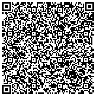 QR-код с контактной информацией организации ООО Интернет-магазин мебели Модерноскласикос